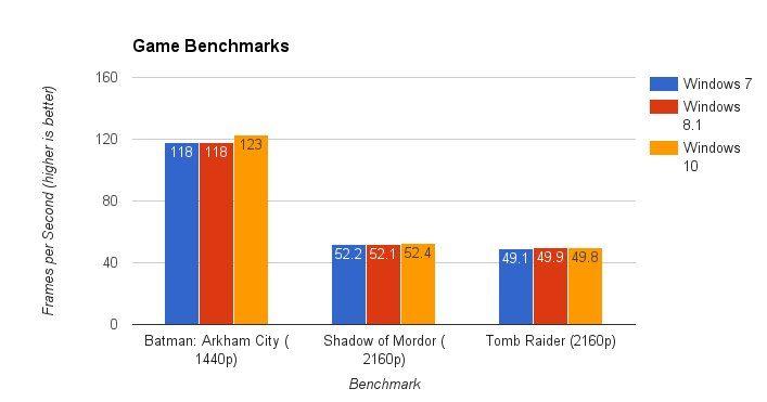 benchmark-uri